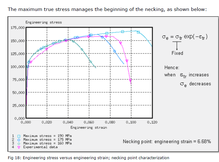 stress-strain theory.png