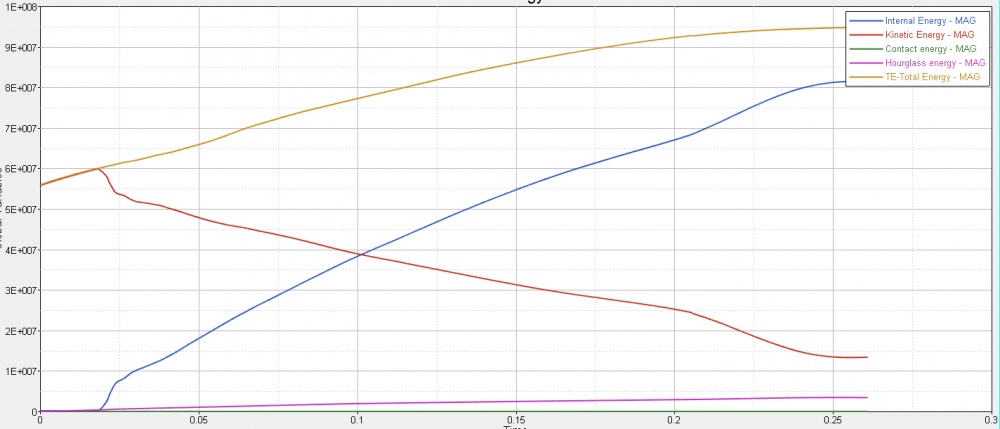 whole graph.PNG