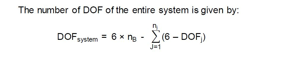 gruebler's equation.JPG