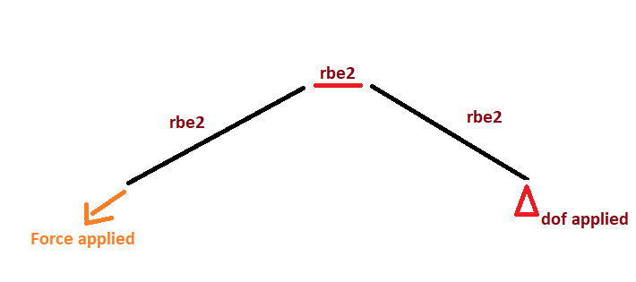 rbe2_connections.png