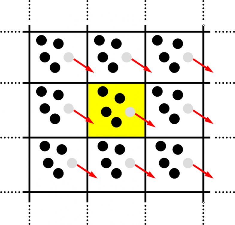 Periodic-boundary-conditions-The-central-yellow-cell-is-the-original-simulation-cell.ppm.png
