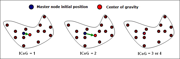 guide_center-of-gravity_11.png