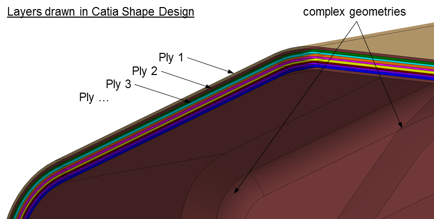 How to build a ply-based solid composite model out of single shells