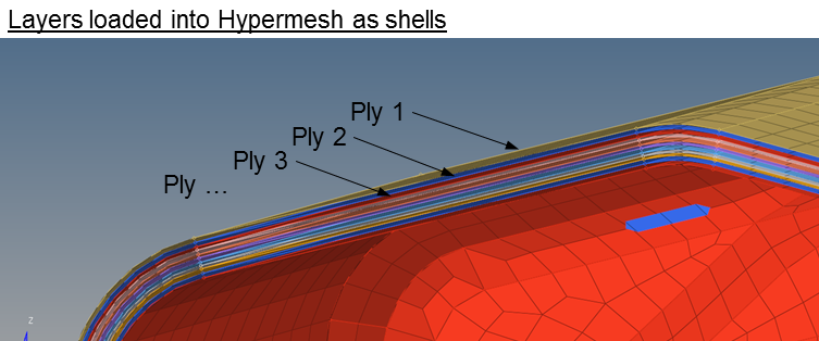 Pic_2 Lyers loaded into Hypermesh as shells.png