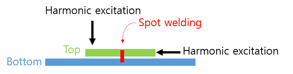 spot welded plates.png