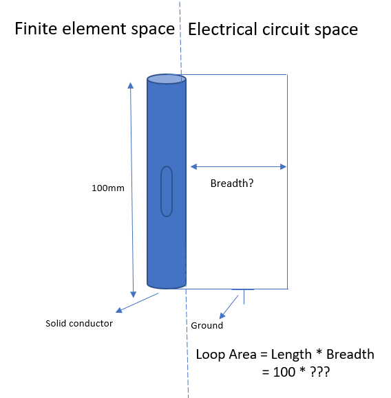 Loop_Area_AltairForum_2.PNG.eb7b014e0fcb81bb8035a4c463aca2e5.PNG
